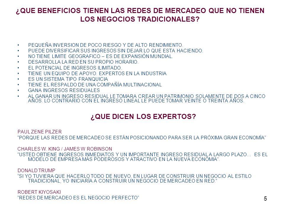 5 ¿QUE BENEFICIOS TIENEN LAS REDES DE MERCADEO QUE NO TIENEN LOS NEGOCIOS TRADICIONALES.