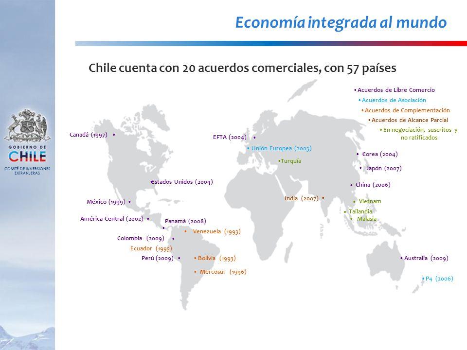 Chile cuenta con 20 acuerdos comerciales, con 57 países Canadá (1997) Estados Unidos (2004) México (1999) América Central (2002) Panamá (2008) Acuerdo