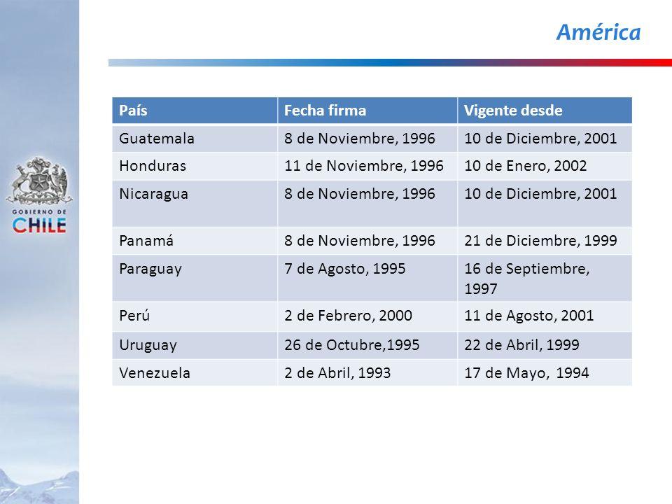 América PaísFecha firmaVigente desde Guatemala8 de Noviembre, 199610 de Diciembre, 2001 Honduras11 de Noviembre, 199610 de Enero, 2002 Nicaragua8 de N