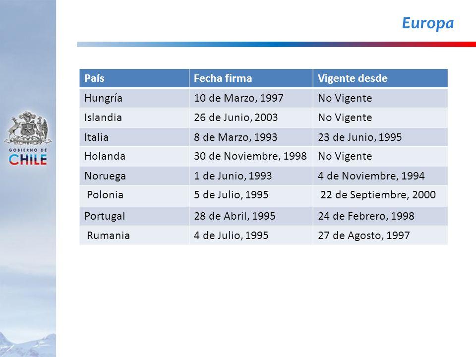 Europa PaísFecha firmaVigente desde Hungría10 de Marzo, 1997No Vigente Islandia26 de Junio, 2003No Vigente Italia8 de Marzo, 199323 de Junio, 1995 Hol