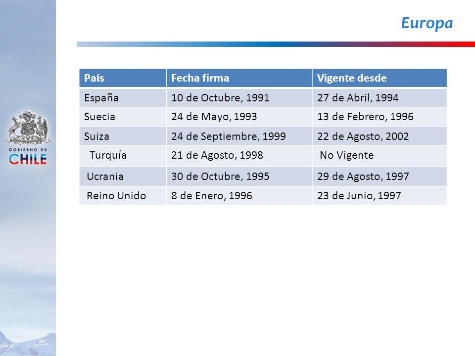 Europa PaísFecha firmaVigente desde España10 de Octubre, 199127 de Abril, 1994 Suecia24 de Mayo, 199313 de Febrero, 1996 Suiza24 de Septiembre, 199922