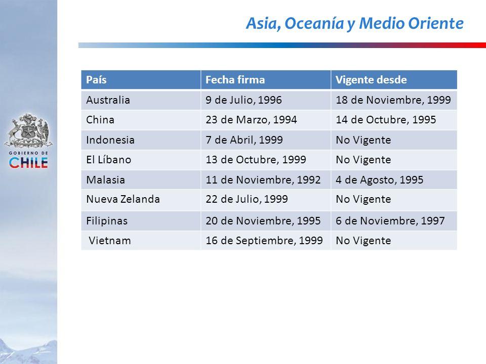 Asia, Oceanía y Medio Oriente PaísFecha firmaVigente desde Australia9 de Julio, 199618 de Noviembre, 1999 China23 de Marzo, 199414 de Octubre, 1995 In