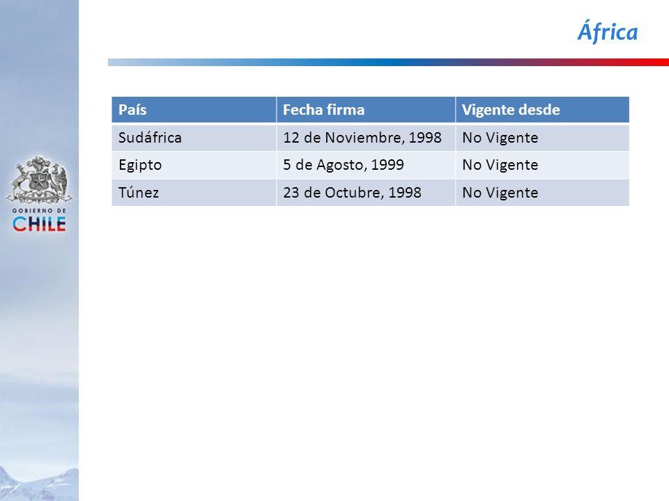 África PaísFecha firmaVigente desde Sudáfrica12 de Noviembre, 1998No Vigente Egipto5 de Agosto, 1999No Vigente Túnez23 de Octubre, 1998No Vigente