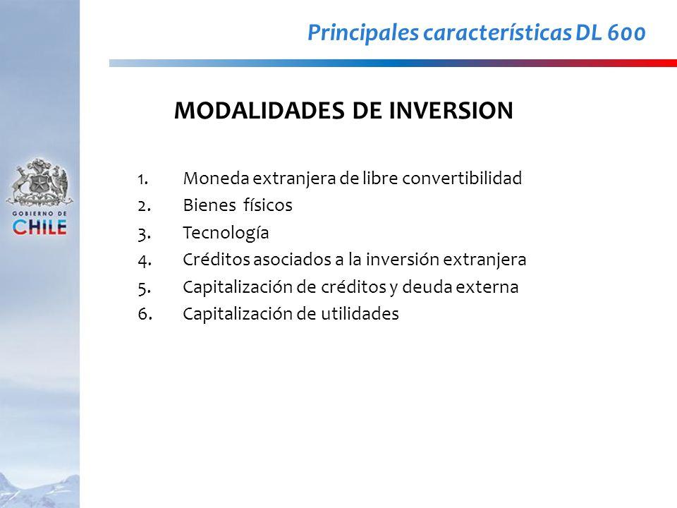 1.Moneda extranjera de libre convertibilidad 2.Bienes físicos 3.Tecnología 4.Créditos asociados a la inversión extranjera 5.Capitalización de créditos
