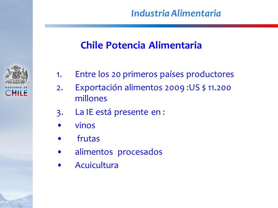 Industria Alimentaria 1.Entre los 20 primeros países productores 2.Exportación alimentos 2009 :US $ 11.200 millones 3.La IE está presente en : vinos f