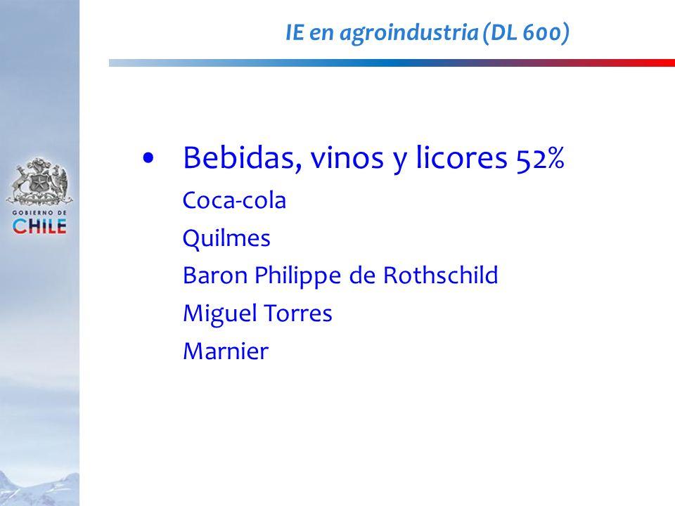 IE en agroindustria (DL 600) Bebidas, vinos y licores 52% Coca-cola Quilmes Baron Philippe de Rothschild Miguel Torres Marnier