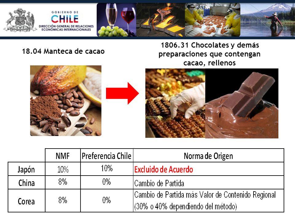 18.04 Manteca de cacao 1806.31 Chocolates y demás preparaciones que contengan cacao, rellenos