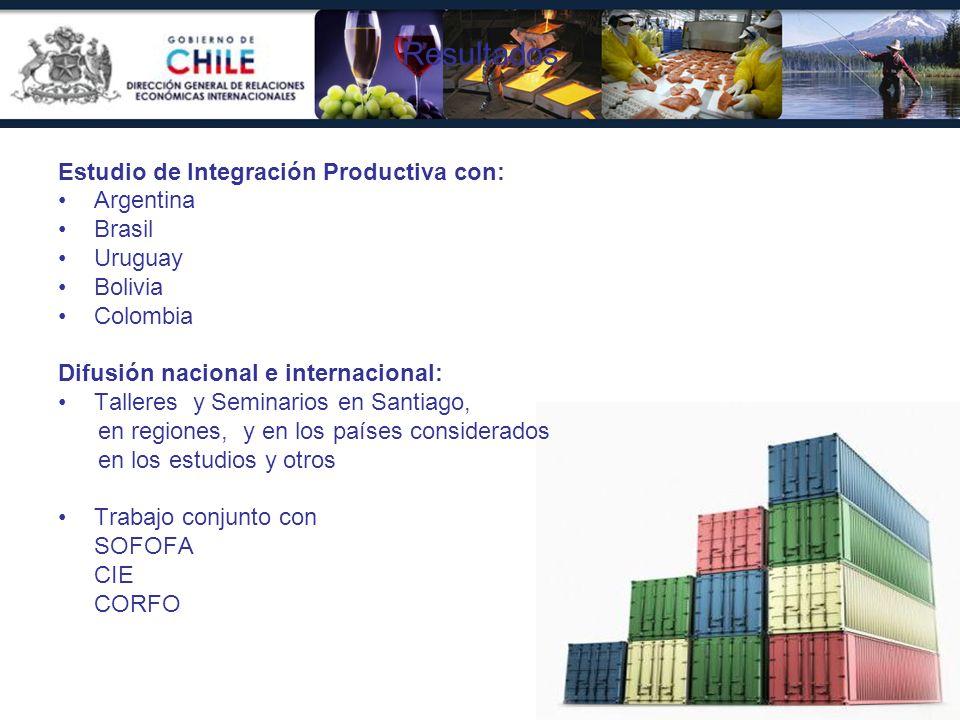 Resultados Estudio de Integración Productiva con: Argentina Brasil Uruguay Bolivia Colombia Difusión nacional e internacional: Talleres y Seminarios e