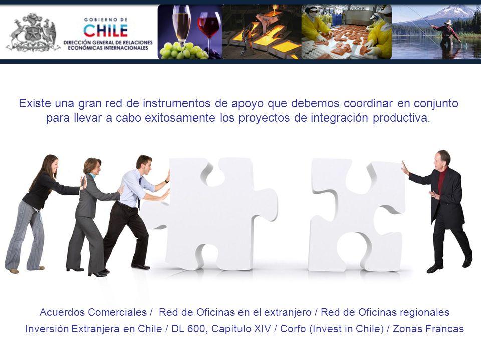 Acuerdos Comerciales / Red de Oficinas en el extranjero / Red de Oficinas regionales Inversión Extranjera en Chile / DL 600, Capítulo XIV / Corfo (Inv