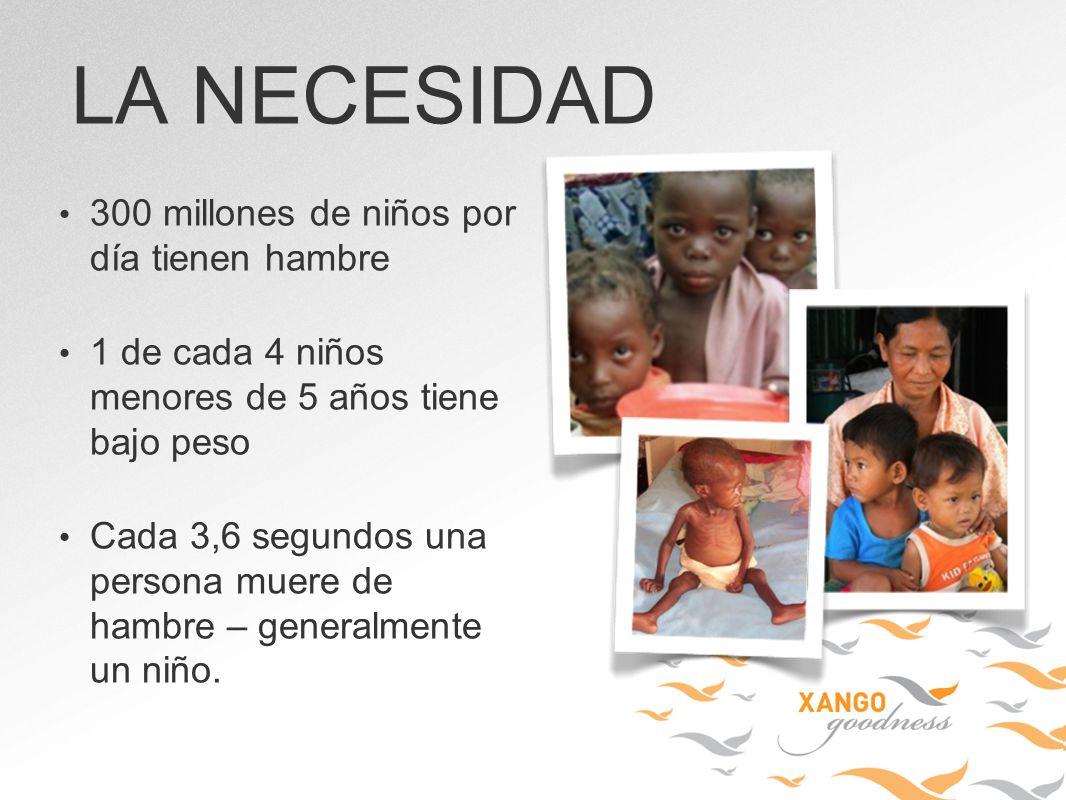 300 millones de niños por día tienen hambre 1 de cada 4 niños menores de 5 años tiene bajo peso Cada 3,6 segundos una persona muere de hambre – genera