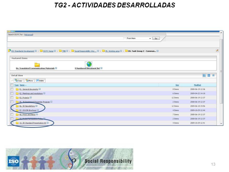13 TG2 - ACTIVIDADES DESARROLLADAS