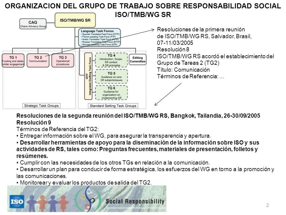 2 ORGANIZACION DEL GRUPO DE TRABAJO SOBRE RESPONSABILIDAD SOCIAL ISO/TMB/WG SR Resoluciones de la primera reunión de ISO/TMB/WG RS, Salvador, Brasil, 07-11/03/2005 Resolución 8 ISO/TMB/WG RS acordó el establecimiento del Grupo de Tareas 2 (TG2) Título: Comunicación Términos de Referencia: … Resoluciones de la segunda reunión del ISO/TMB/WG RS, Bangkok, Tailandia, 26-30/09/2005 Resolución 9 Términos de Referencia del TG2: Entregar información sobre el WG, para asegurar la transparencia y apertura.