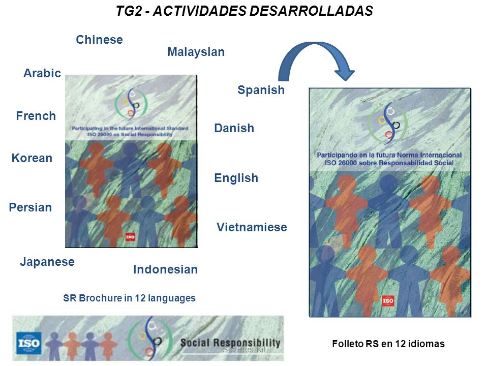 Std Pres Kit Mayo 2006 Spanish TG2 - ACTIVIDADES DESARROLLADAS SR Brochure in 12 languages Arabic Chinese Danish English French Japanese Korean Vietnamiese Persian Indonesian Malaysian Folleto RS en 12 idiomas