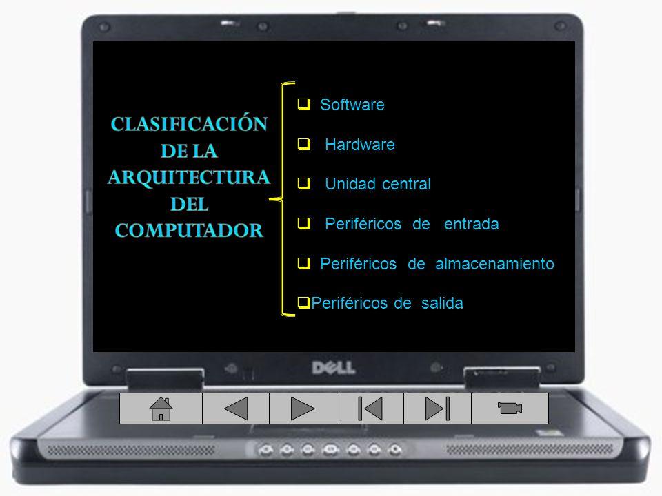 Se define como: SOFTWARE Parte lógica del computador(cerebro, parte pensante) Parte Intangible(Podemos ver pero no tocar) Ejemplo: Los Programas(Word, Excel, Power Point, Internet, Windows)