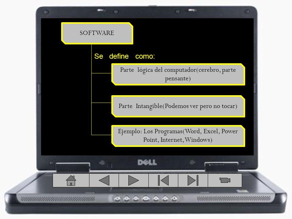 1.Software de sistemas: Son aquellos programas que permiten la administración de la parte física o los recursos de la computadora, es la que interactúa entre el usuario y los componentes del hardware del ordenador.
