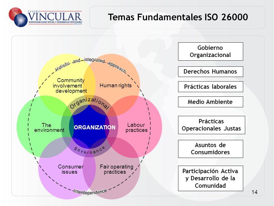 14 Medio Ambiente Prácticas laborales Derechos Humanos Gobierno Organizacional Prácticas Operacionales Justas Asuntos de Consumidores Participación Ac