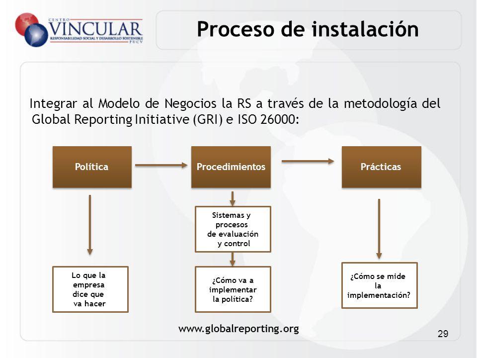 29 Integrar al Modelo de Negocios la RS a través de la metodología del Global Reporting Initiative (GRI) e ISO 26000: www.globalreporting.org Política