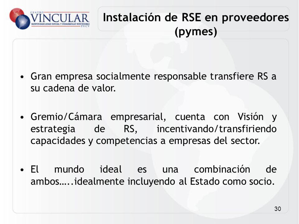 30 Gran empresa socialmente responsable transfiere RS a su cadena de valor. Gremio/Cámara empresarial, cuenta con Visión y estrategia de RS, incentiva