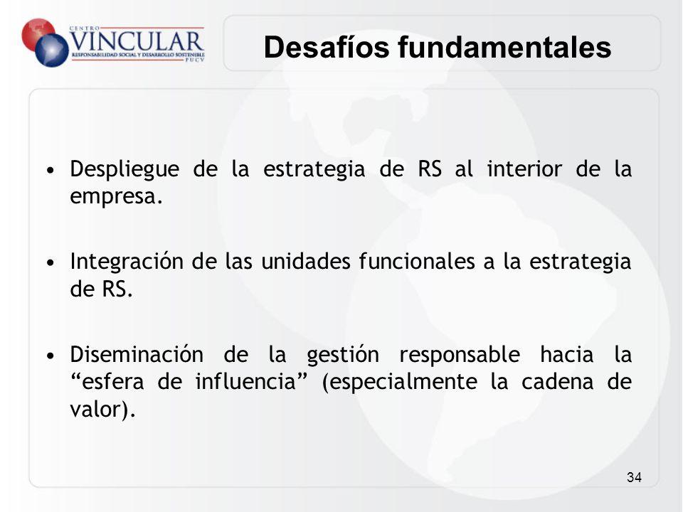 34 Despliegue de la estrategia de RS al interior de la empresa. Integración de las unidades funcionales a la estrategia de RS. Diseminación de la gest