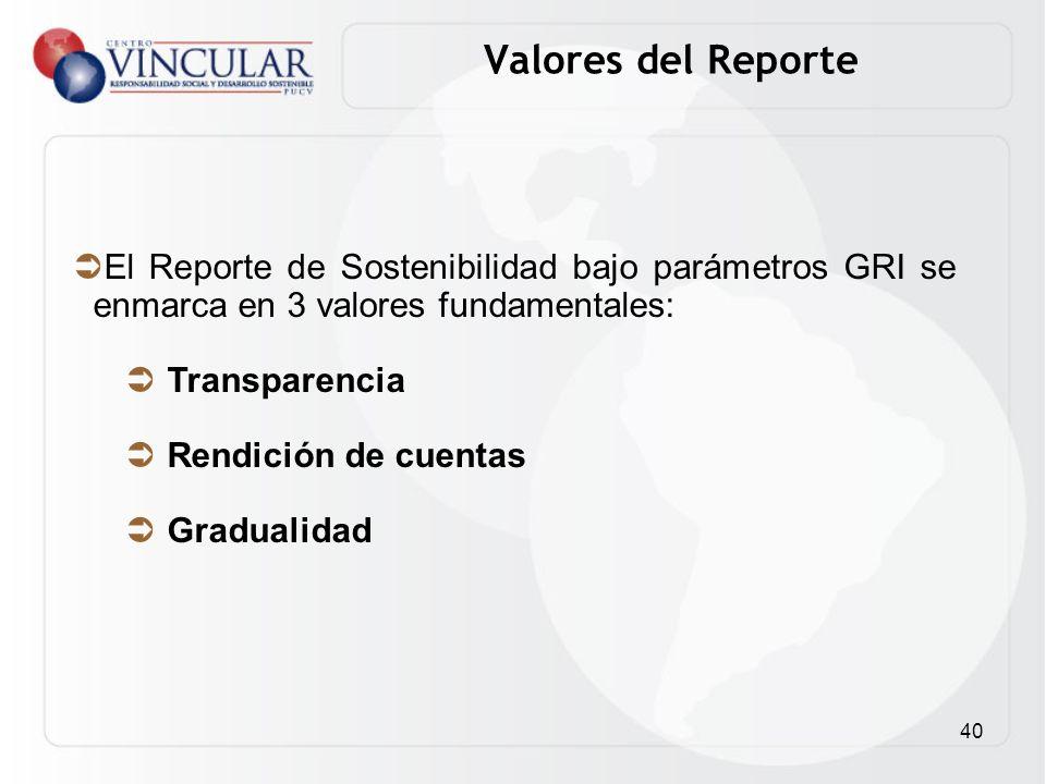 40 El Reporte de Sostenibilidad bajo parámetros GRI se enmarca en 3 valores fundamentales: Transparencia Rendición de cuentas Gradualidad Valores del