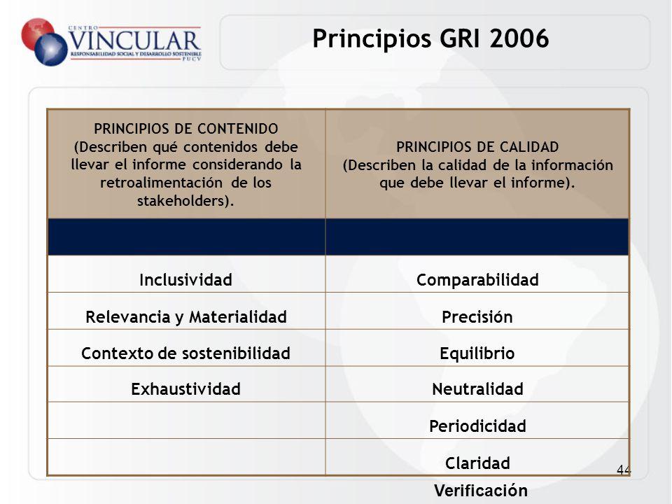 44 Principios GRI 2006 PRINCIPIOS DE CONTENIDO (Describen qué contenidos debe llevar el informe considerando la retroalimentación de los stakeholders)