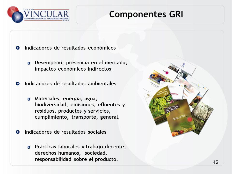 45 Componentes GRI Indicadores de resultados económicos Desempeño, presencia en el mercado, impactos económicos indirectos. Indicadores de resultados