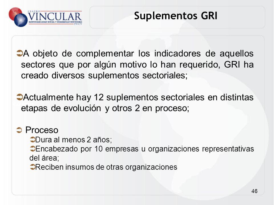 46 ACCIONISTAS A objeto de complementar los indicadores de aquellos sectores que por algún motivo lo han requerido, GRI ha creado diversos suplementos