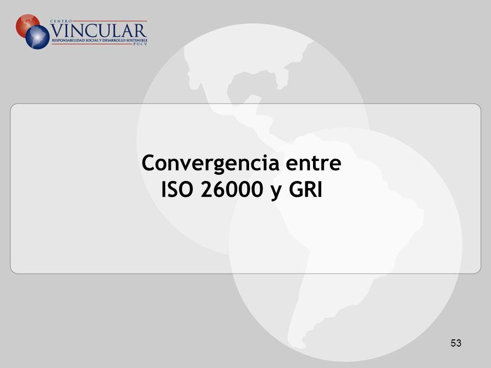 53 Convergencia entre ISO 26000 y GRI