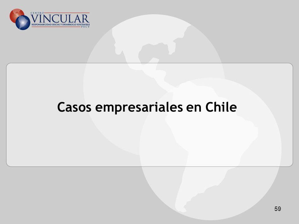 59 Casos empresariales en Chile