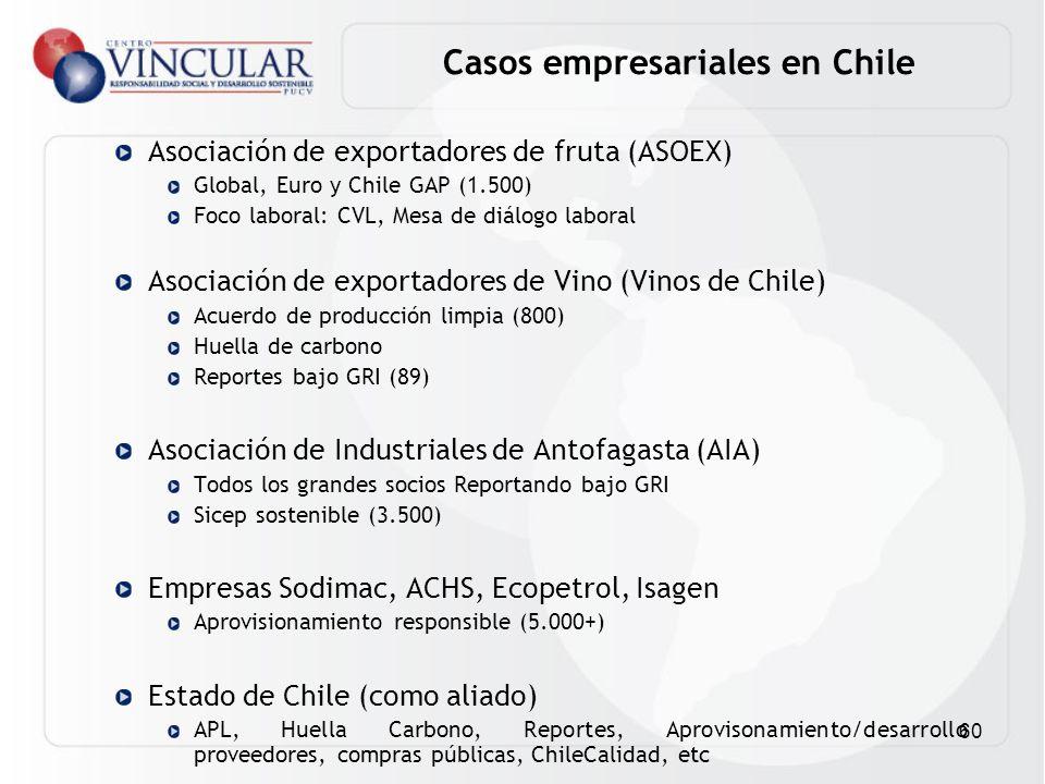 60 Casos empresariales en Chile Asociación de exportadores de fruta (ASOEX) Global, Euro y Chile GAP (1.500) Foco laboral: CVL, Mesa de diálogo labora