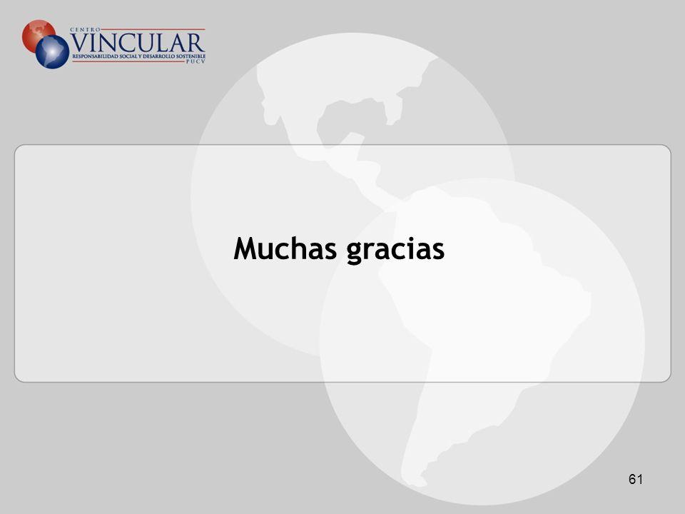 61 Muchas gracias