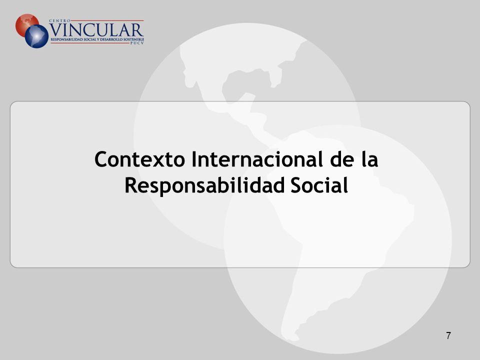 7 Contexto Internacional de la Responsabilidad Social