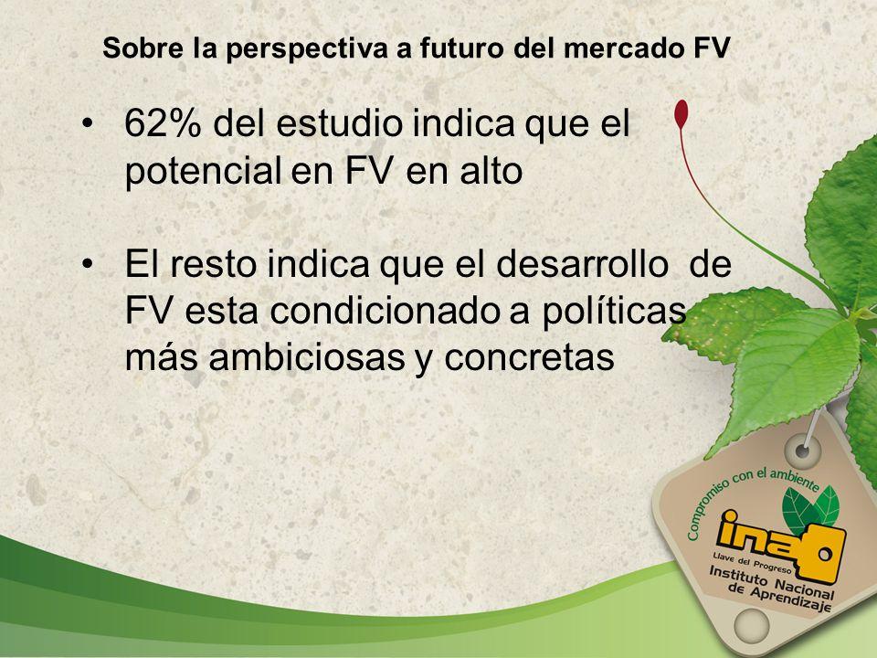 62% del estudio indica que el potencial en FV en alto El resto indica que el desarrollo de FV esta condicionado a políticas más ambiciosas y concretas