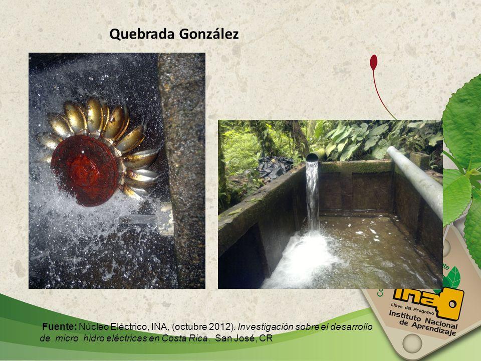Quebrada González Fuente: Núcleo Eléctrico, INA, (octubre 2012). Investigación sobre el desarrollo de micro hidro eléctricas en Costa Rica. San José,