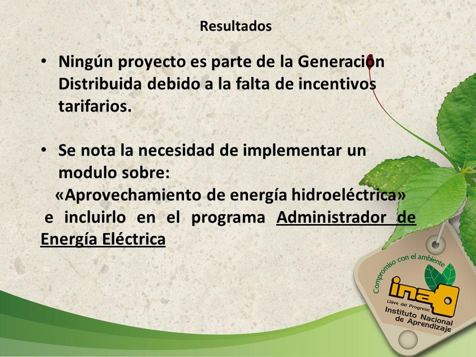 Resultados Ningún proyecto es parte de la Generación Distribuida debido a la falta de incentivos tarifarios. Se nota la necesidad de implementar un mo
