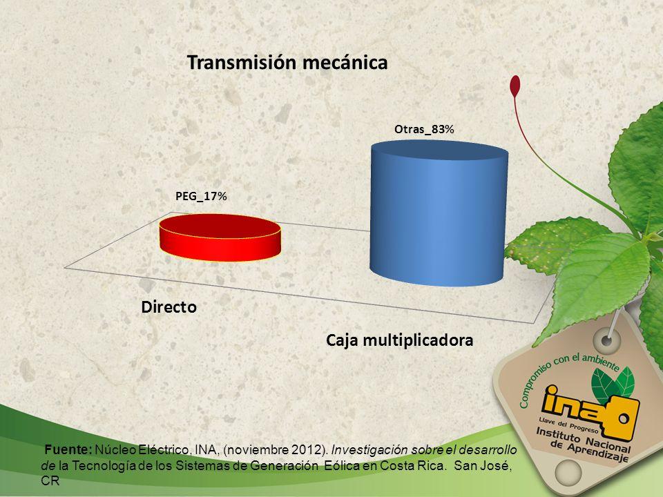 Transmisión mecánica Fuente: Núcleo Eléctrico, INA, (noviembre 2012). Investigación sobre el desarrollo de la Tecnología de los Sistemas de Generación