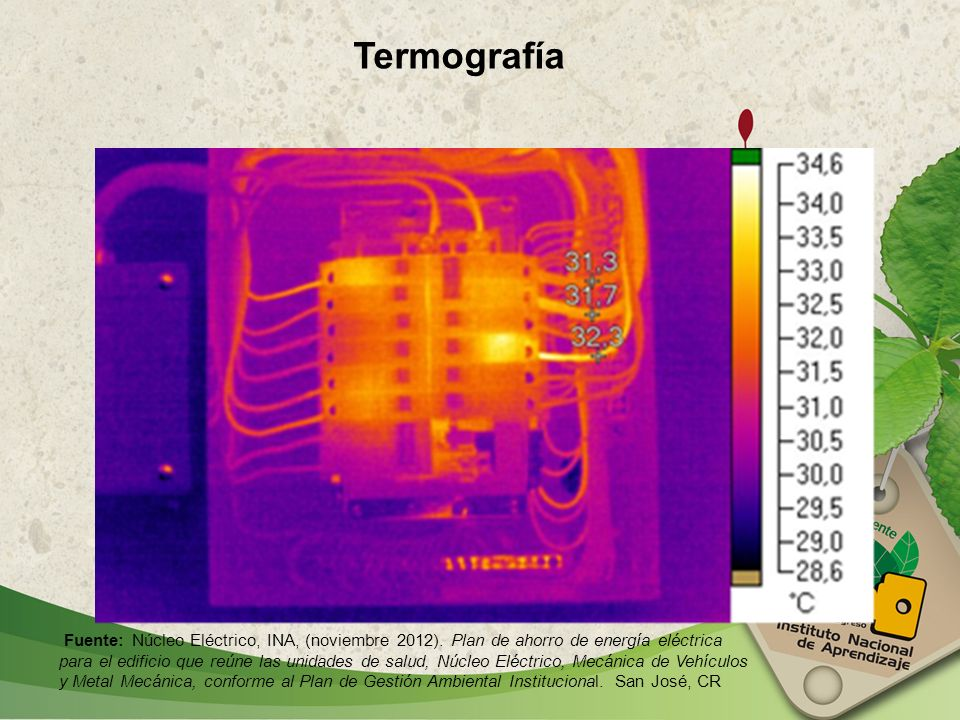Termografía Fuente: Núcleo Eléctrico, INA, (noviembre 2012). Plan de ahorro de energía eléctrica para el edificio que reúne las unidades de salud, Núc