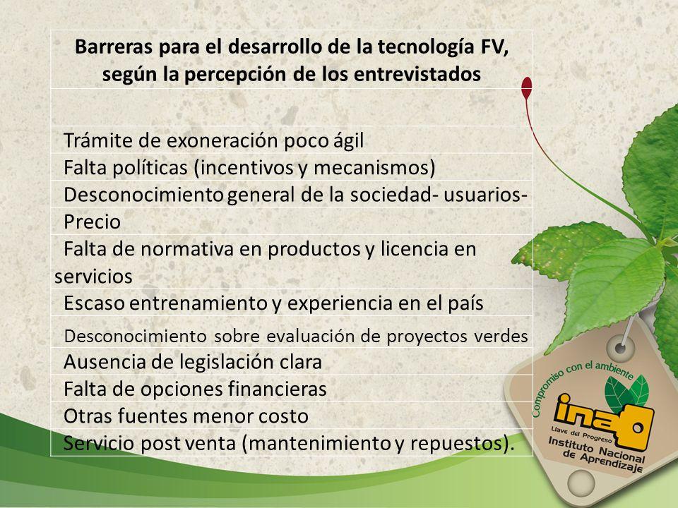Barreras para el desarrollo de la tecnología FV, según la percepción de los entrevistados Trámite de exoneración poco ágil Falta políticas (incentivos