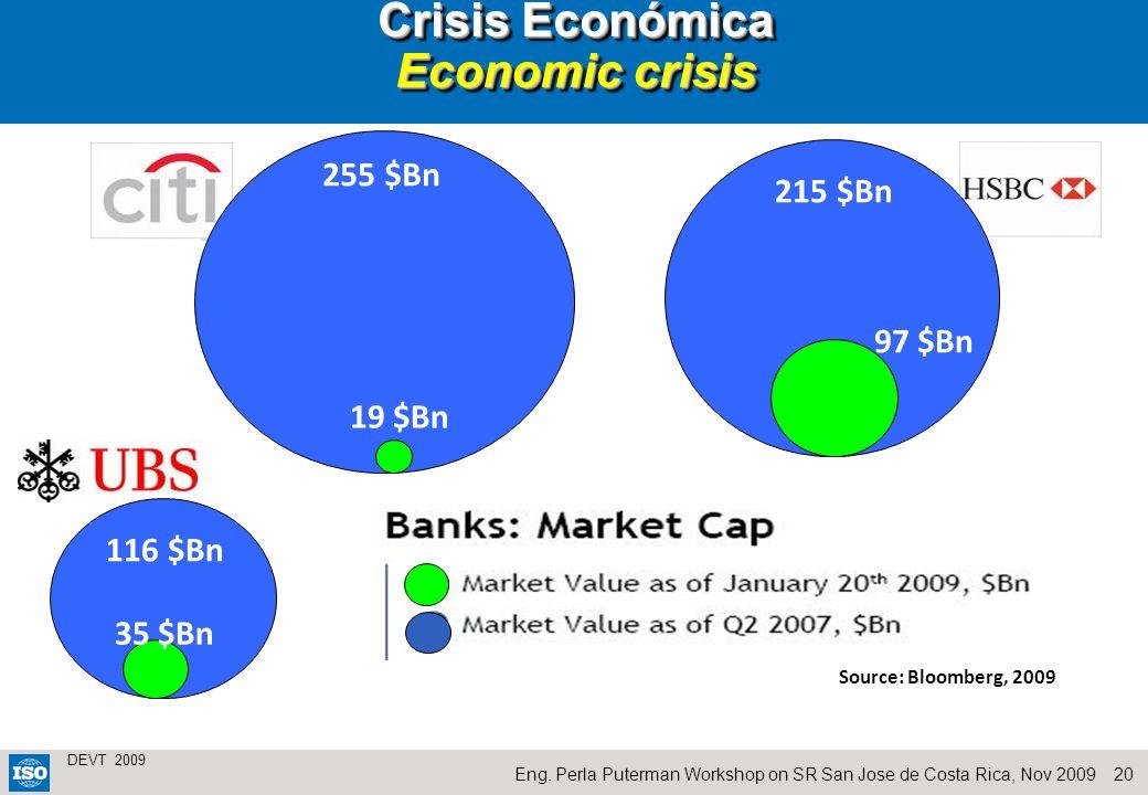 20 DEVT 2009 Eng. Perla Puterman Workshop on SR San Jose de Costa Rica, Nov 2009 Crisis Económica Economic crisis 255 $Bn 19 $Bn 215 $Bn 97 $Bn 116 $B