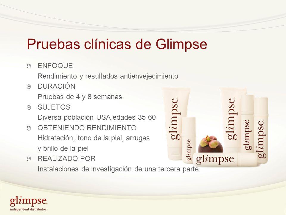 Pruebas clínicas de Glimpse ENFOQUE Rendimiento y resultados antienvejecimiento DURACIÓN Pruebas de 4 y 8 semanas SUJETOS Diversa población USA edades