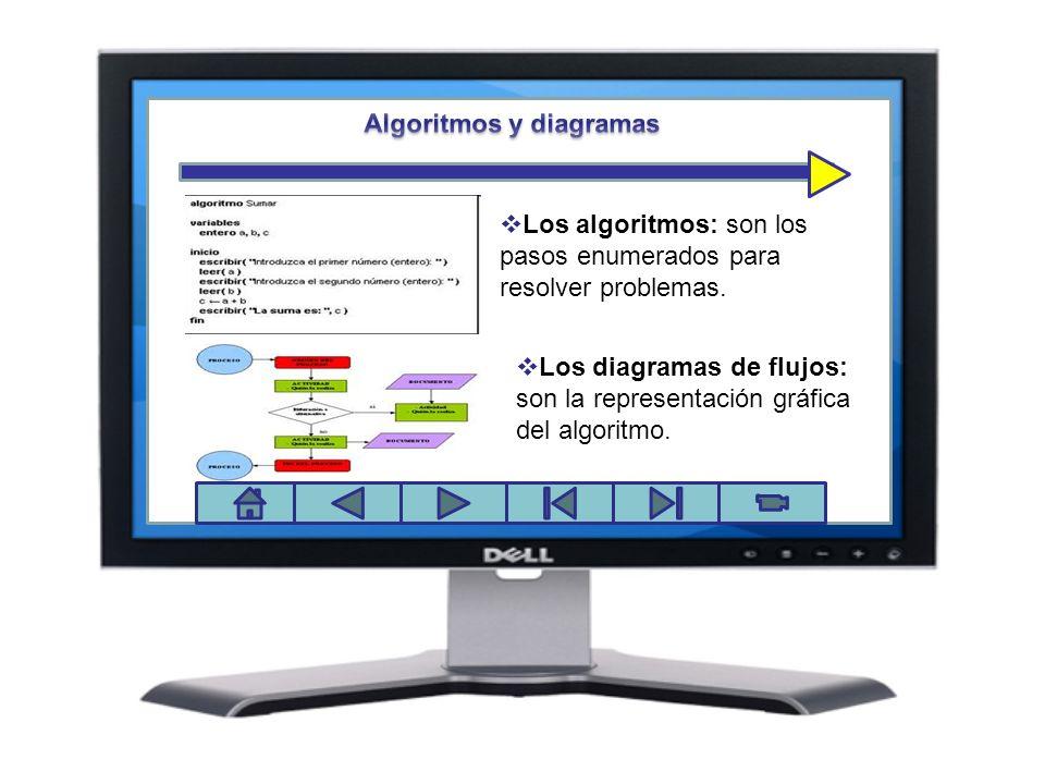 EL COPYHACKER Los algoritmos: son los pasos enumerados para resolver problemas. Los diagramas de flujos: son la representación gráfica del algoritmo.