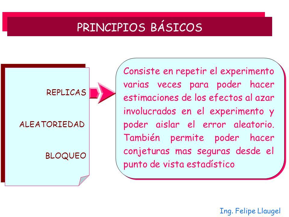 Ing. Felipe Llaugel PRINCIPIOS BÁSICOS REPLICAS ALEATORIEDAD BLOQUEO Consiste en repetir el experimento varias veces para poder hacer estimaciones de