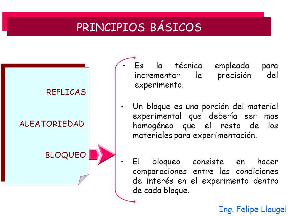 Ing. Felipe Llaugel REPLICAS ALEATORIEDAD BLOQUEO Es la técnica empleada para incrementar la precisión del experimento. Un bloque es una porción del m