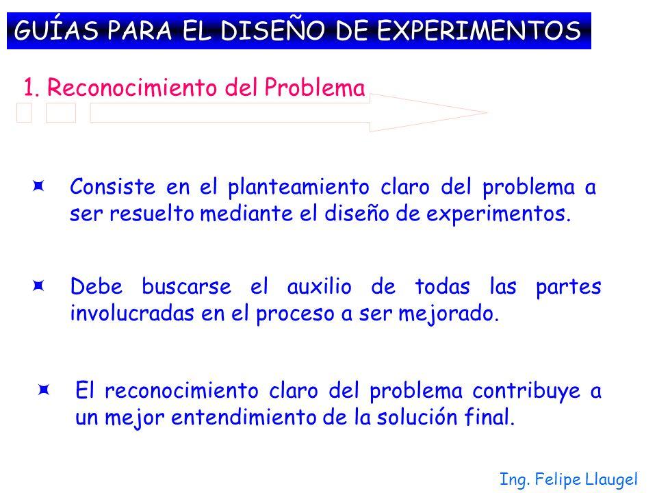 Ing. Felipe Llaugel GUÍAS PARA EL DISEÑO DE EXPERIMENTOS El reconocimiento claro del problema contribuye a un mejor entendimiento de la solución final