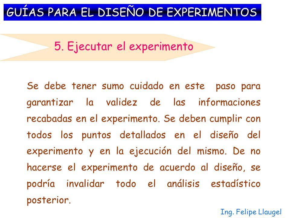 Ing. Felipe Llaugel Se debe tener sumo cuidado en este paso para garantizar la validez de las informaciones recabadas en el experimento. Se deben cump