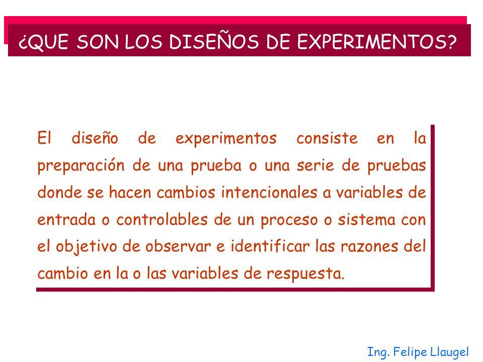 El diseño de experimentos consiste en la preparación de una prueba o una serie de pruebas donde se hacen cambios intencionales a variables de entrada