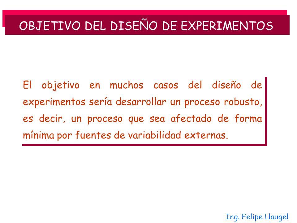 Factor: Elemento controlable por el experimentador cuyo efecto sobre la respuesta, es parte de los objetivos del experimento.