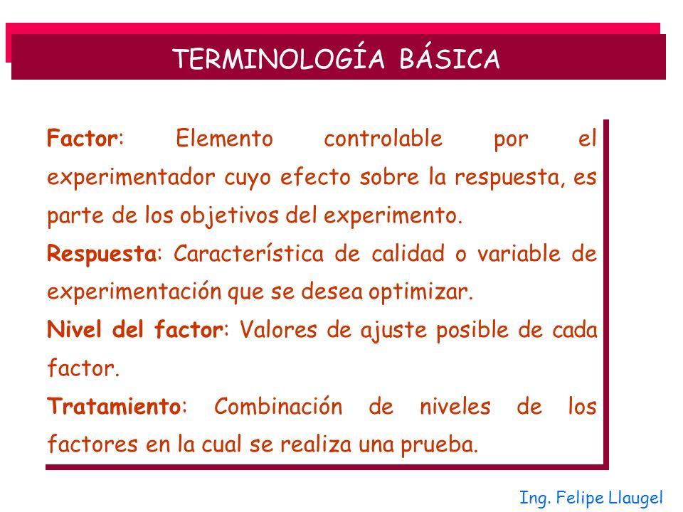 Factor: Elemento controlable por el experimentador cuyo efecto sobre la respuesta, es parte de los objetivos del experimento. Respuesta: Característic