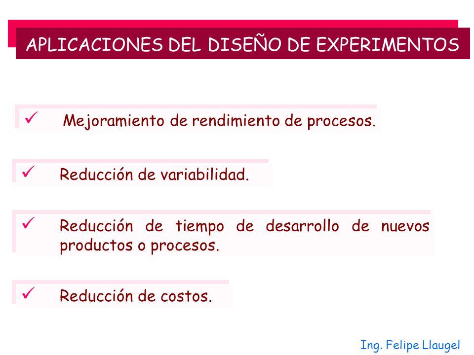 Ing. Felipe Llaugel APLICACIONES DEL DISEÑO DE EXPERIMENTOS Mejoramiento de rendimiento de procesos. Reducción de variabilidad. Reducción de tiempo de