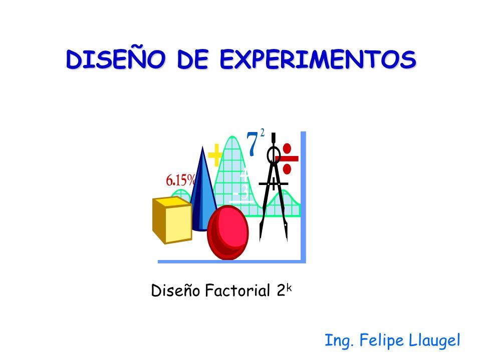 DISEÑO DE EXPERIMENTOS Ing. Felipe Llaugel Diseño Factorial 2 k